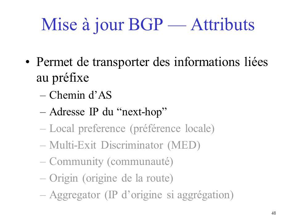 47 Mises à jour BGP Préfixes/NLRI NLRI = Network Layer Reachability Information = Préfixes Permet dannoncer laccessibilité dune route Composé des info