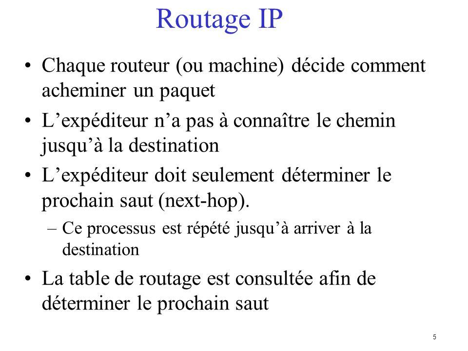 5 Routage IP Chaque routeur (ou machine) décide comment acheminer un paquet Lexpéditeur na pas à connaître le chemin jusquà la destination Lexpéditeur doit seulement déterminer le prochain saut (next-hop).