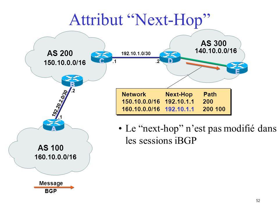 51 Prochain routeur pour joindre un réseau Dans une session eBGP cest en général une adresse locale Le next-hop est mis à jour dans les sessions eBGP