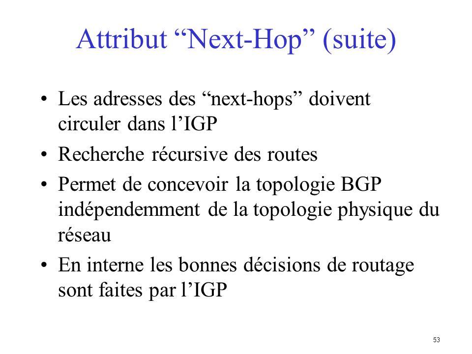 52 Le next-hop nest pas modifié dans les sessions iBGP 160.10.0.0/16 150.10.0.0/16 192.10.1.0/30.2 AS 100 AS 200 Network Next-Hop Path 150.10.0.0/16 1