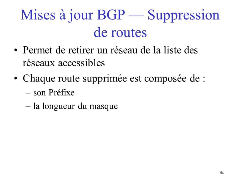 53 Attribut Next-Hop (suite) Les adresses des next-hops doivent circuler dans lIGP Recherche récursive des routes Permet de concevoir la topologie BGP