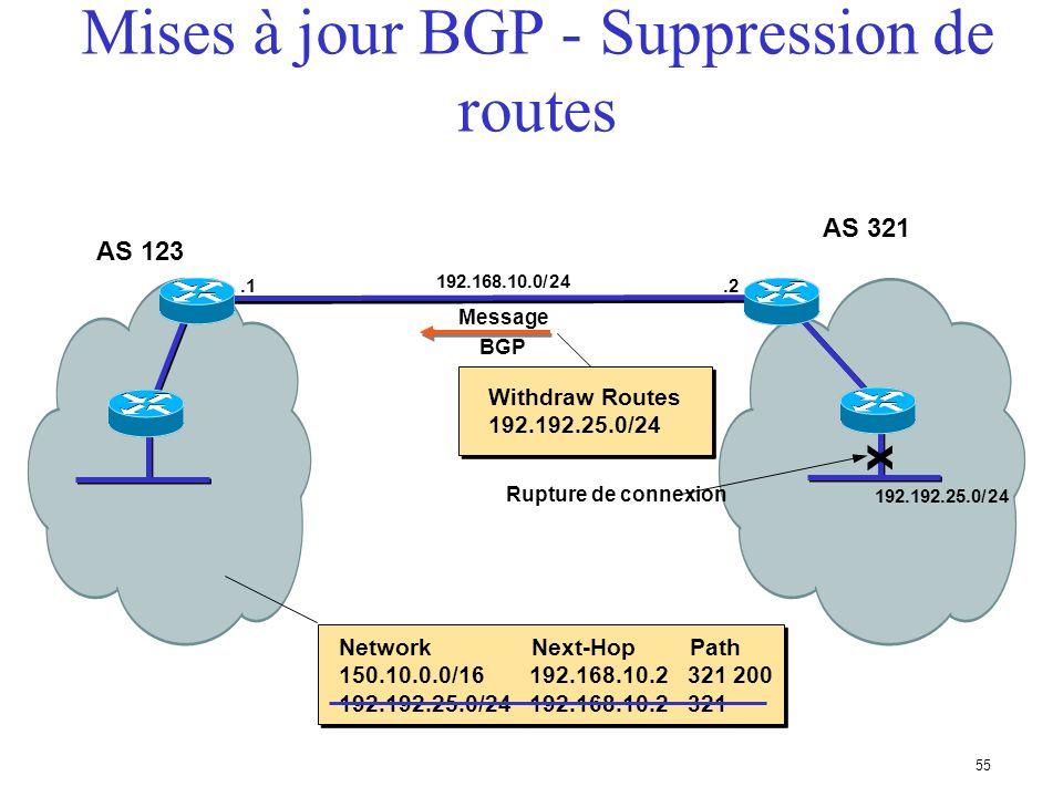 54 Mises à jour BGP Suppression de routes Permet de retirer un réseau de la liste des réseaux accessibles Chaque route supprimée est composée de : –so