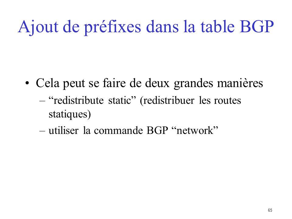 64 Commandes BGP de base Configuration router bgp neighbor remote-as no auto-summary Consultation dinformations show ip bgp summary show ip bgp neighb