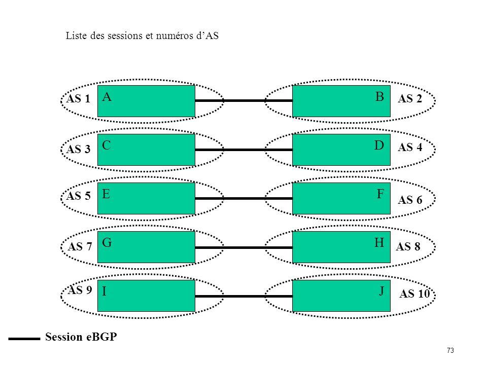 72 Exercice 1 - Configuration de BGP