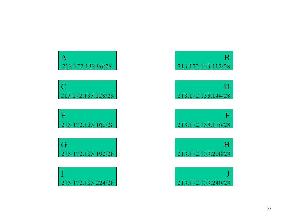 76 A C B FE I G D H J Liste des sessions et numéros dAS AS 1 AS 3 AS 5 AS 7 AS 9 Sessions eBGP OSPF et IBGP