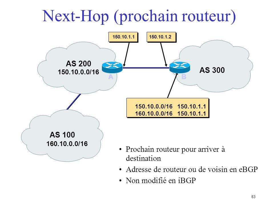 82 Liste des AS traversés par une route Détection de boucles AS-Path (chemin dAS) AS 100 AS 300 AS 200 AS 500 AS 400 170.10.0.0/16180.10.0.0/16 150.10
