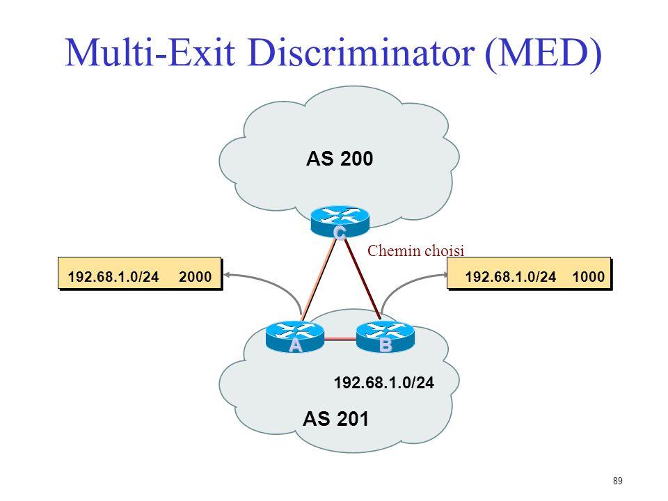 88 Multi-Exit Discriminator Attribut non transitif Valeur numérique (0-0xffffffff) Permet de transporter des préférences relatives entre points de sor
