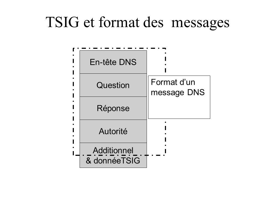 TSIG et format des messages En-tête DNS Question Réponse Autorité Additionnel & donnéeTSIG Format dun message DNS