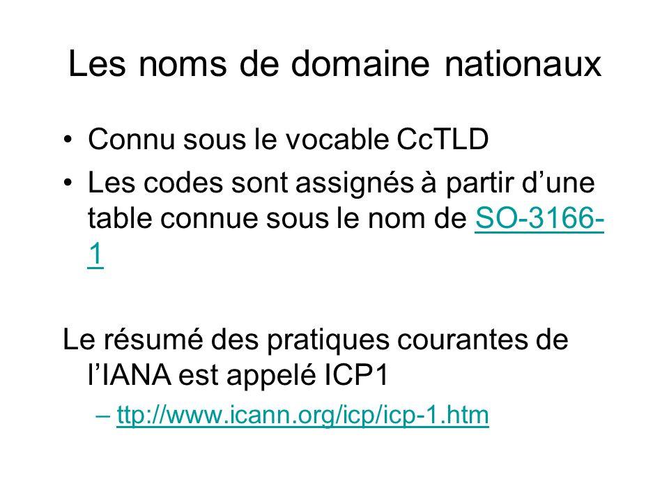 Les noms de domaine nationaux Connu sous le vocable CcTLD Les codes sont assignés à partir dune table connue sous le nom de SO-3166- 1SO-3166- 1 Le résumé des pratiques courantes de lIANA est appelé ICP1 –ttp://www.icann.org/icp/icp-1.htmttp://www.icann.org/icp/icp-1.htm
