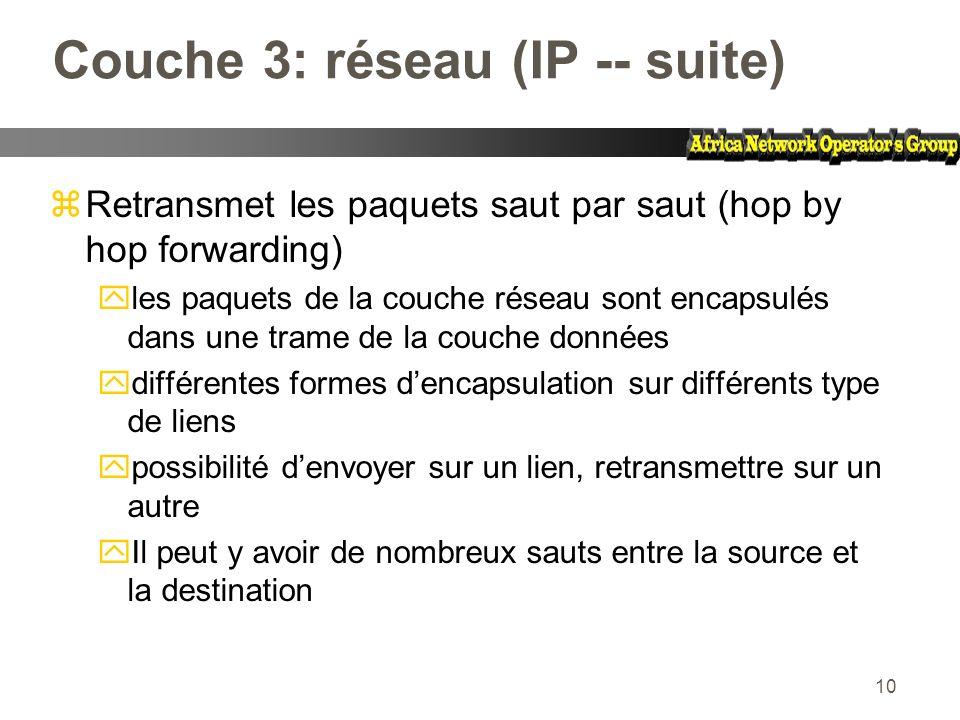 10 Couche 3: réseau (IP -- suite) zRetransmet les paquets saut par saut (hop by hop forwarding) yles paquets de la couche réseau sont encapsulés dans