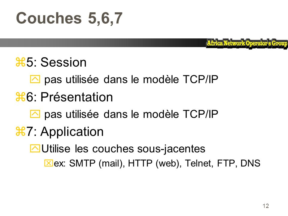 12 Couches 5,6,7 z5: Session y pas utilisée dans le modèle TCP/IP z6: Présentation y pas utilisée dans le modèle TCP/IP z7: Application yUtilise les couches sous-jacentes xex: SMTP (mail), HTTP (web), Telnet, FTP, DNS