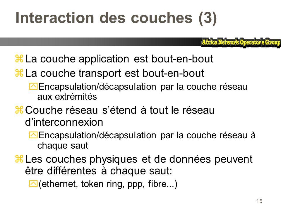 15 Interaction des couches (3) zLa couche application est bout-en-bout zLa couche transport est bout-en-bout yEncapsulation/décapsulation par la couch