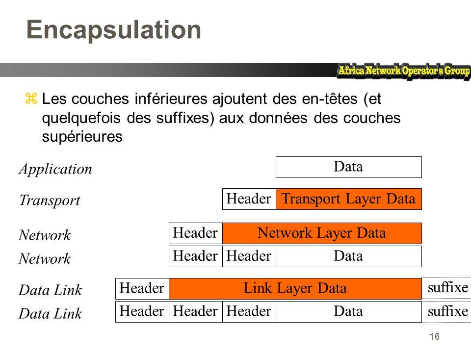 16 Encapsulation zLes couches inférieures ajoutent des en-têtes (et quelquefois des suffixes) aux données des couches supérieures Application Transpor