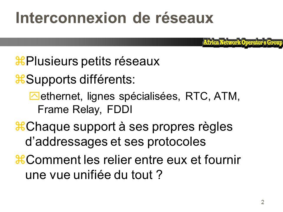 2 Interconnexion de réseaux zPlusieurs petits réseaux zSupports différents: yethernet, lignes spécialisées, RTC, ATM, Frame Relay, FDDI zChaque suppor