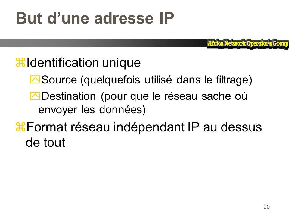 20 But dune adresse IP zIdentification unique ySource (quelquefois utilisé dans le filtrage) yDestination (pour que le réseau sache où envoyer les don
