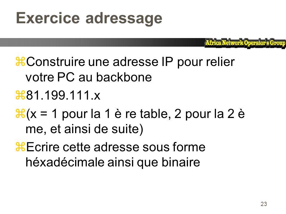 23 Exercice adressage zConstruire une adresse IP pour relier votre PC au backbone z81.199.111.x z(x = 1 pour la 1 è re table, 2 pour la 2 è me, et ain
