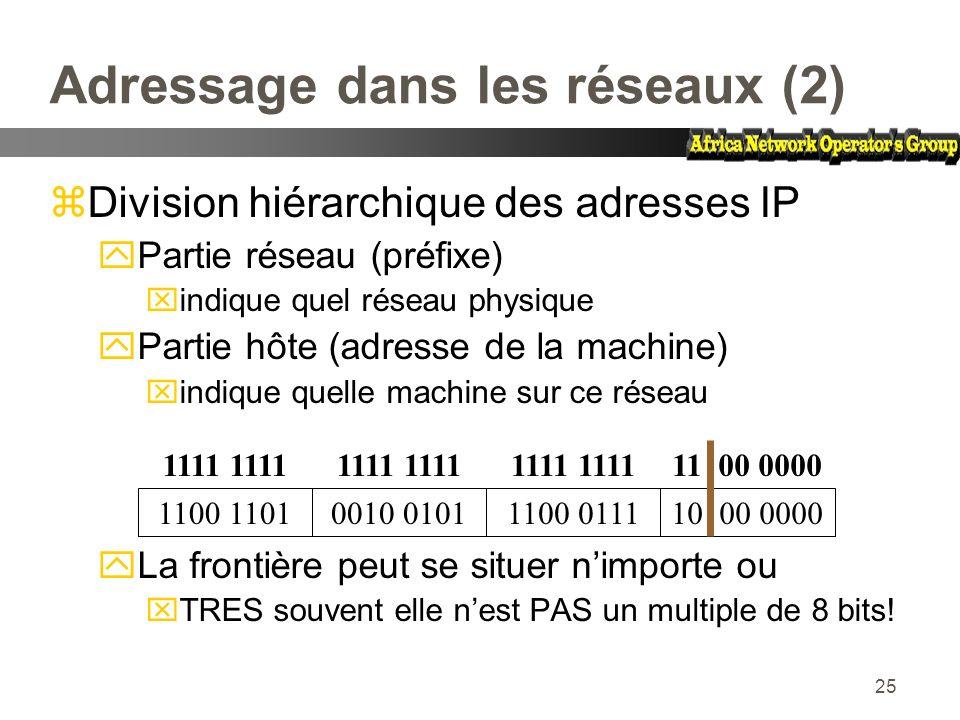 25 Adressage dans les réseaux (2) zDivision hiérarchique des adresses IP yPartie réseau (préfixe) xindique quel réseau physique yPartie hôte (adresse