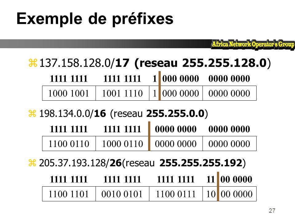 27 Exemple de préfixes z137.158.128.0/17 (reseau 255.255.128.0) z198.134.0.0/16 (reseau 255.255.0.0) z205.37.193.128/26(reseau 255.255.255.192) 1000 1