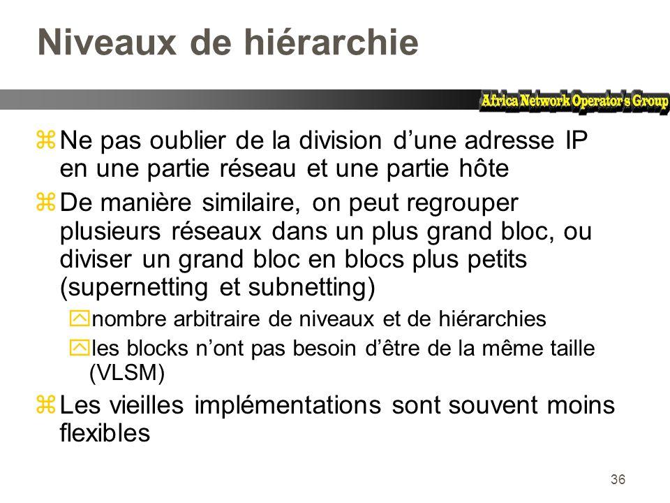36 Niveaux de hiérarchie zNe pas oublier de la division dune adresse IP en une partie réseau et une partie hôte zDe manière similaire, on peut regroup