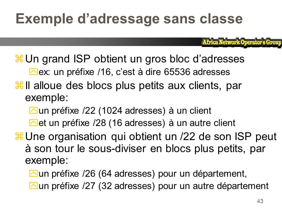 43 Exemple dadressage sans classe zUn grand ISP obtient un gros bloc dadresses yex: un préfixe /16, cest à dire 65536 adresses zIl alloue des blocs pl