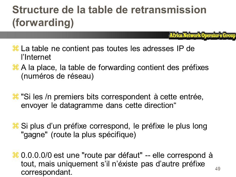 49 Structure de la table de retransmission (forwarding) zLa table ne contient pas toutes les adresses IP de lInternet zA la place, la table de forward