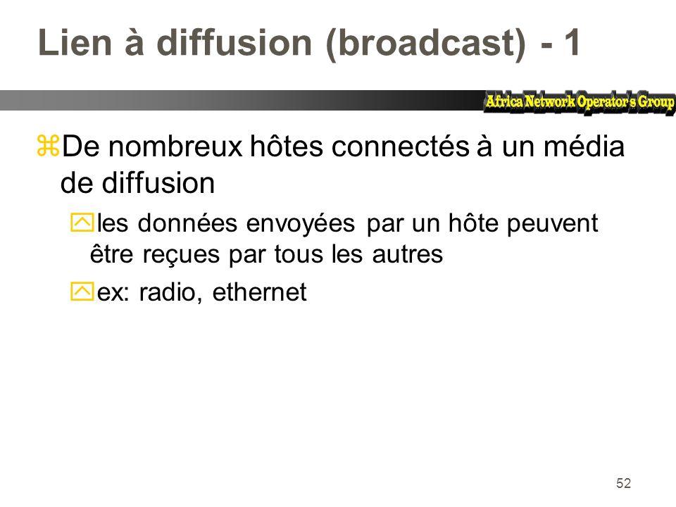 52 Lien à diffusion (broadcast) - 1 zDe nombreux hôtes connectés à un média de diffusion yles données envoyées par un hôte peuvent être reçues par tou