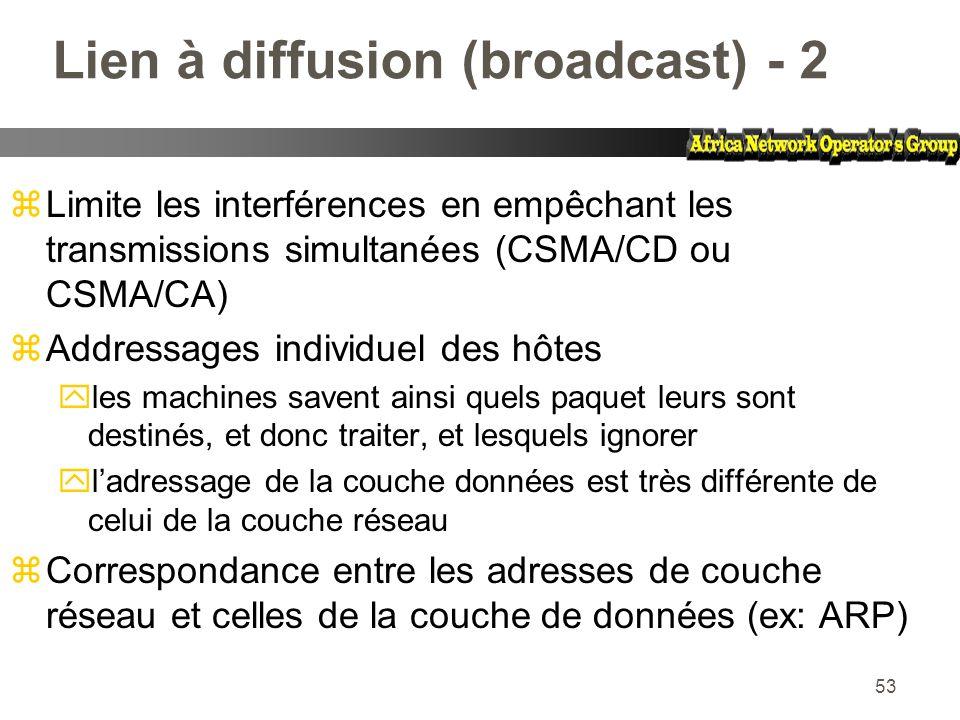 53 Lien à diffusion (broadcast) - 2 zLimite les interférences en empêchant les transmissions simultanées (CSMA/CD ou CSMA/CA) zAddressages individuel