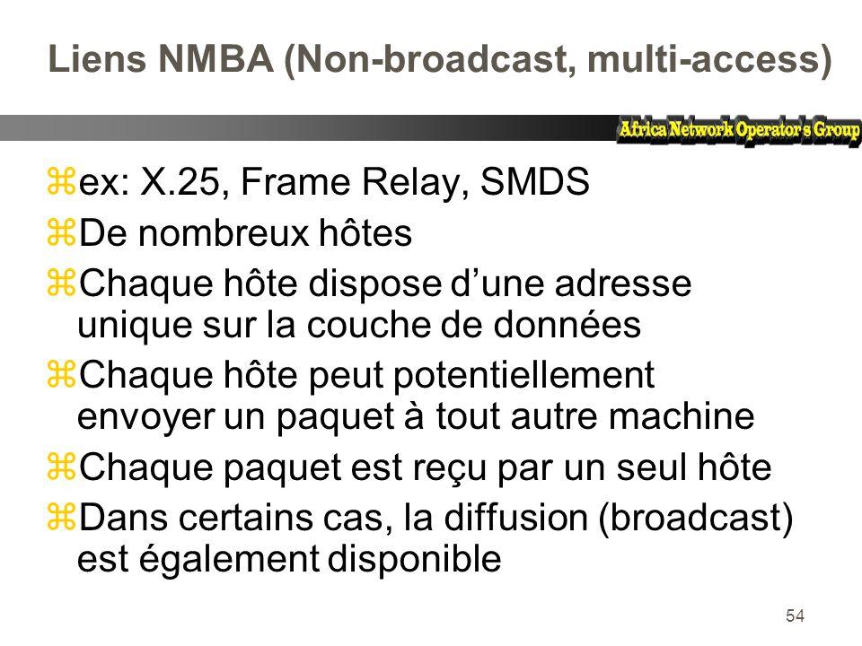 54 Liens NMBA (Non-broadcast, multi-access) zex: X.25, Frame Relay, SMDS zDe nombreux hôtes zChaque hôte dispose dune adresse unique sur la couche de