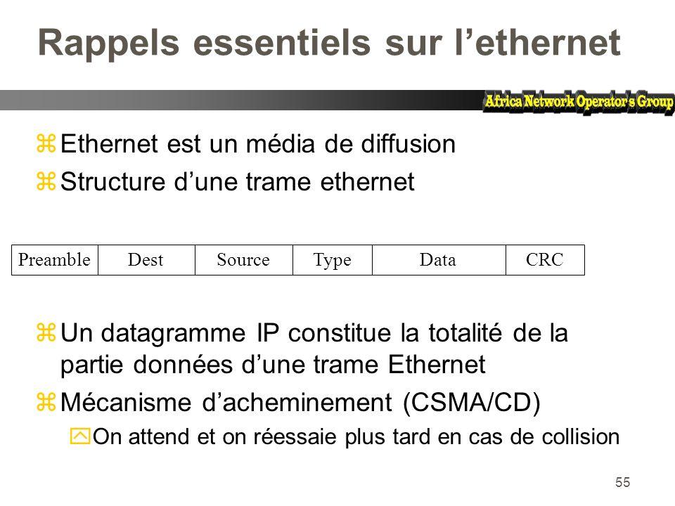 55 Rappels essentiels sur lethernet zEthernet est un média de diffusion zStructure dune trame ethernet zUn datagramme IP constitue la totalité de la p
