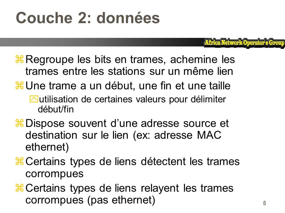 8 Couche 2: données zRegroupe les bits en trames, achemine les trames entre les stations sur un même lien zUne trame a un début, une fin et une taille