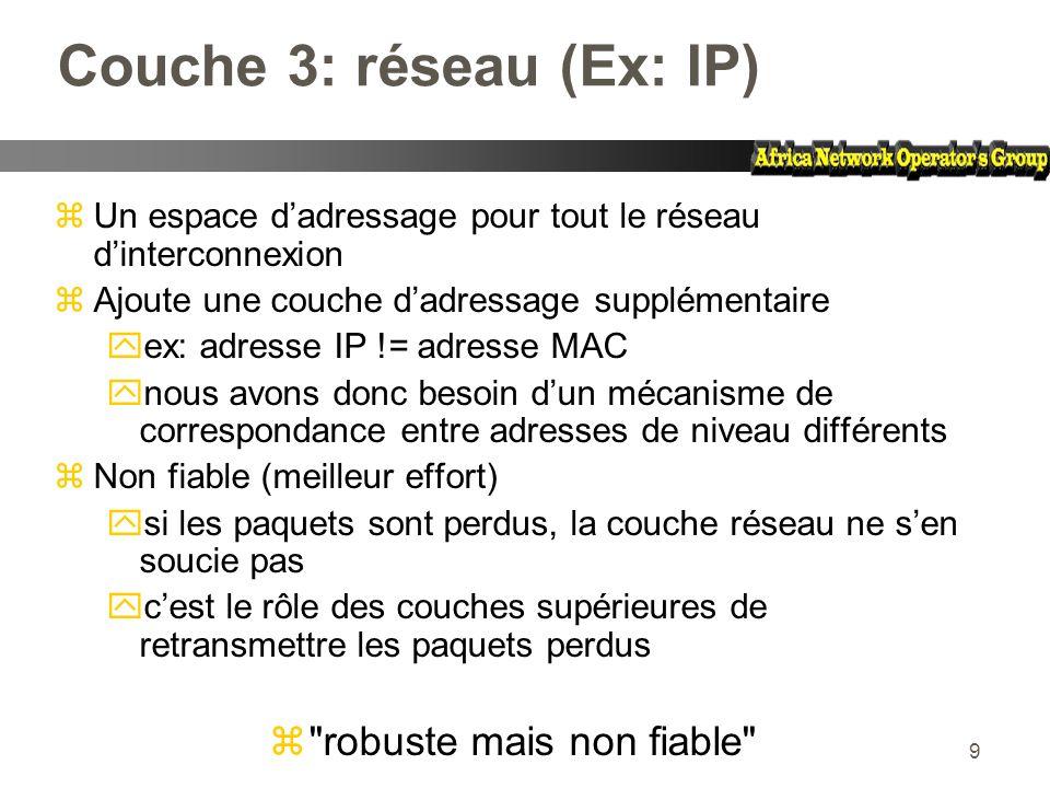 9 Couche 3: réseau (Ex: IP) zUn espace dadressage pour tout le réseau dinterconnexion zAjoute une couche dadressage supplémentaire yex: adresse IP !=