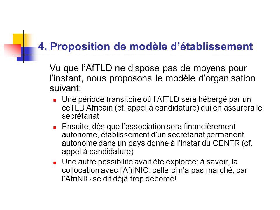 4. Proposition de modèle détablissement Vu que lAfTLD ne dispose pas de moyens pour linstant, nous proposons le modèle dorganisation suivant: Une péri