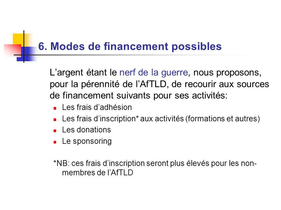 6. Modes de financement possibles Largent étant le nerf de la guerre, nous proposons, pour la pérennité de lAfTLD, de recourir aux sources de financem