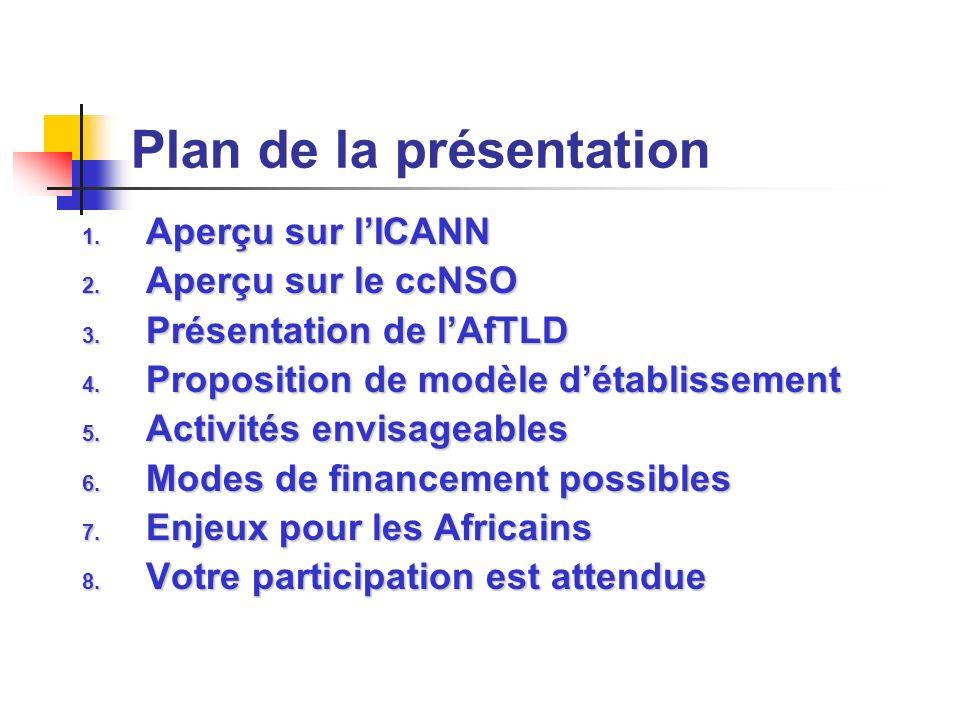 Plan de la présentation 1. Aperçu sur lICANN 2. Aperçu sur le ccNSO 3. Présentation de lAfTLD 4. Proposition de modèle détablissement 5. Activités env