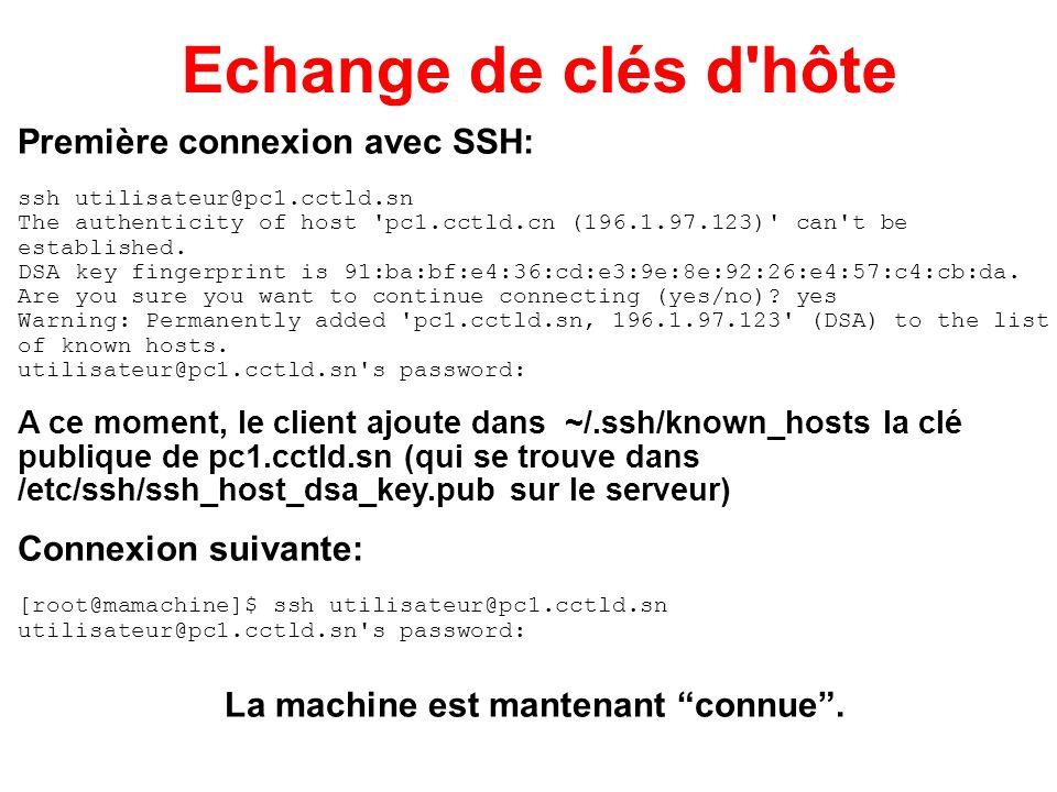 Echange de clés d'hôte Première connexion avec SSH: ssh utilisateur@pc1.cctld.sn The authenticity of host 'pc1.cctld.cn (196.1.97.123)' can't be estab