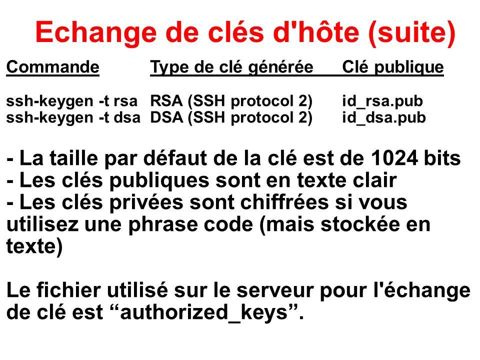 Echange de clés d'hôte (suite) CommandeType de clé généréeClé publique ssh-keygen -t rsaRSA (SSH protocol 2)id_rsa.pub ssh-keygen -t dsaDSA (SSH proto