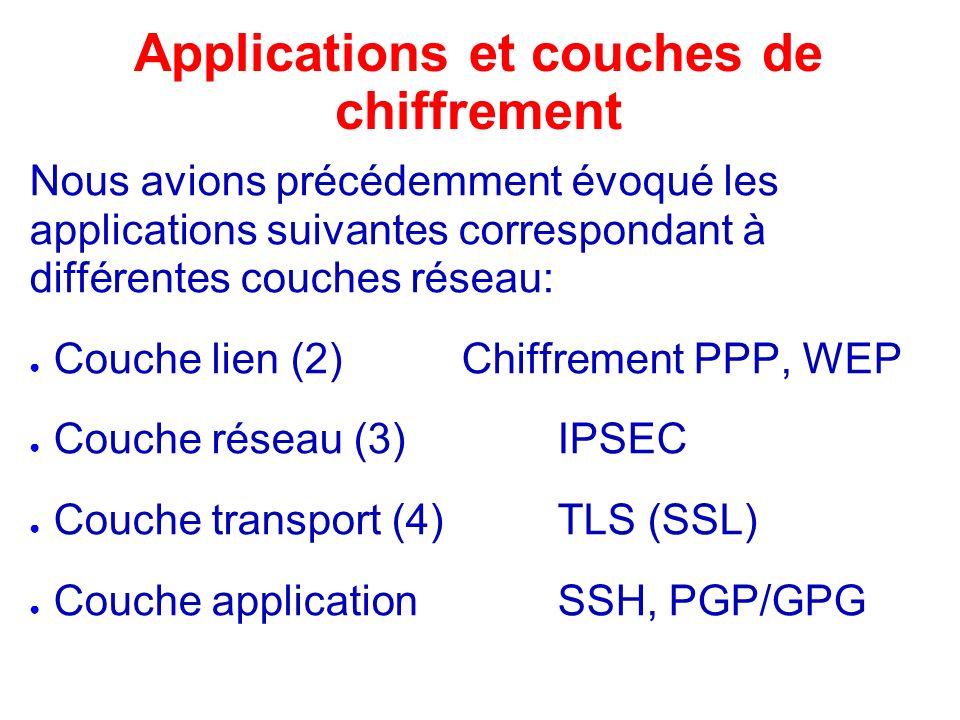 Applications et couches de chiffrement Nous avions précédemment évoqué les applications suivantes correspondant à différentes couches réseau: Couche l