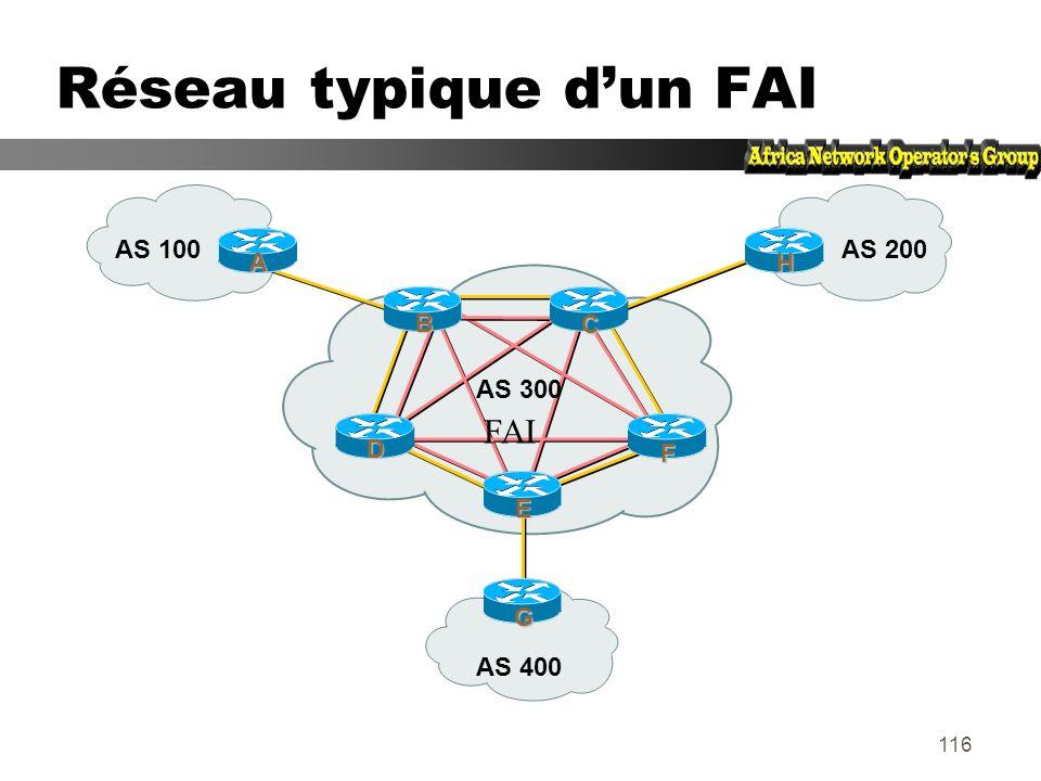 115 Réseau dun FAI zIBGP permet de transporter les routes extérieures à lAS zUn IGP permet de gérer la topologie du réseau zUn maillage complet iBGP e