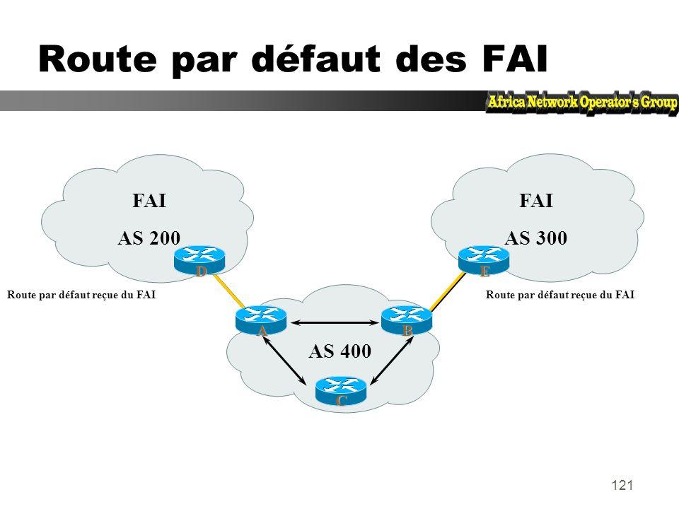 120 Route par défaut des FAI zPermet déconomiser la mémoire et la puissance de calcul zLe FAI envoie une route par défaut BGP yle métrique IGP permet
