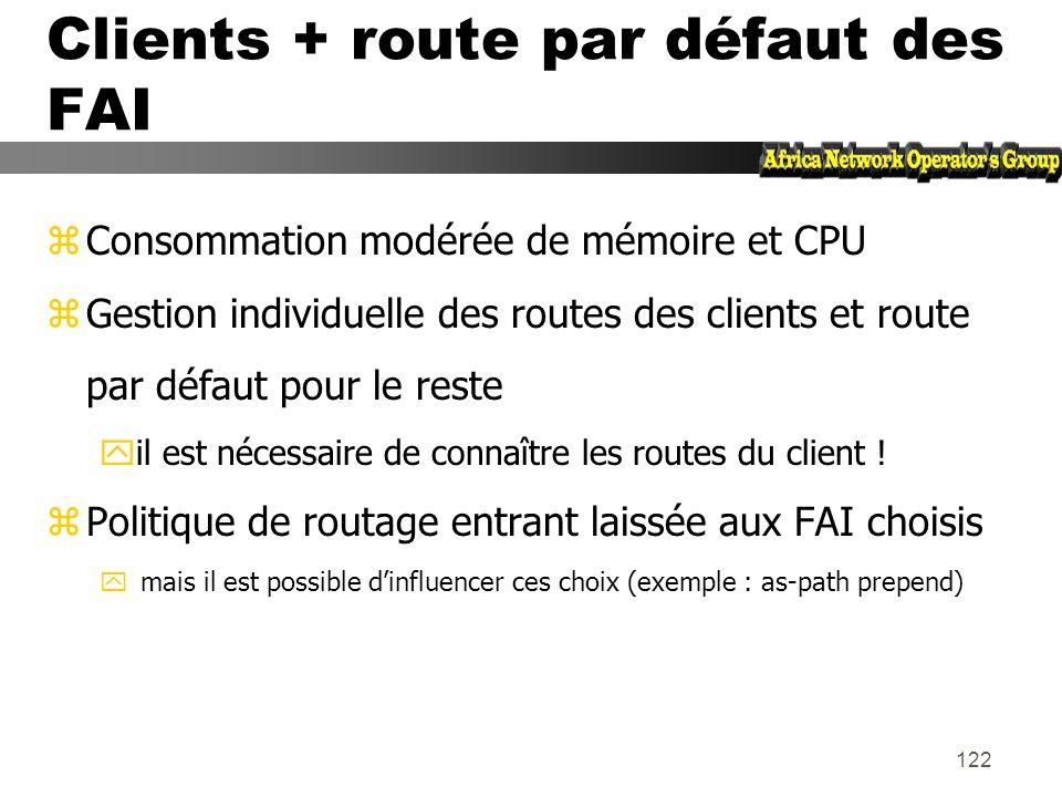 121 Route par défaut des FAI AS 400 FAI AS 200 FAI AS 300 E B C A D Route par défaut reçue du FAI