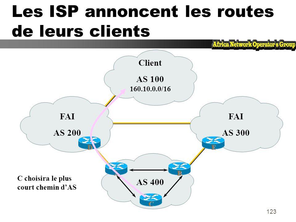 122 Clients + route par défaut des FAI zConsommation modérée de mémoire et CPU zGestion individuelle des routes des clients et route par défaut pour l