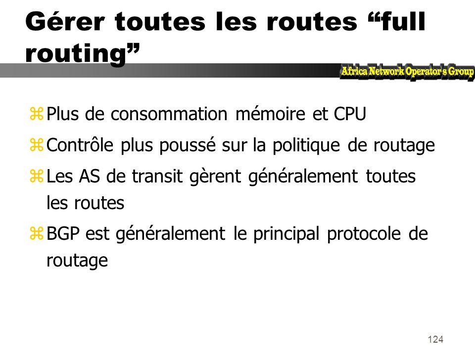 123 Les ISP annoncent les routes de leurs clients AS 400 FAI AS 200 Client AS 100 160.10.0.0/16 FAI AS 300 E B C A D C choisira le plus court chemin d