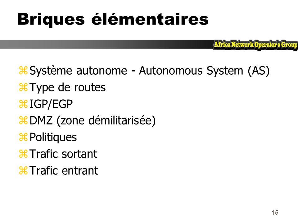 14 Agenda zRappels : bases du routage zBriques élémentaires zBases du protocole BGP zExercices zAttributs de routes BGP zPolitique de routage zArchite