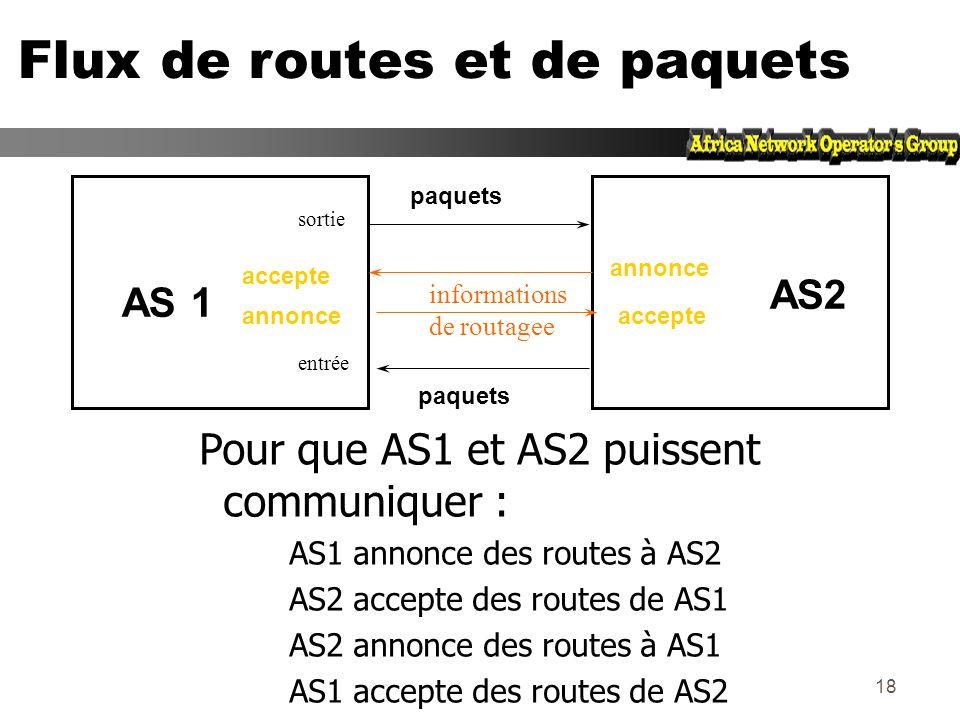 17 Système autonome (AS)... zCaractérisé par un numéro dAS zIl existe des numéros dAS privés et publics zExemples : yPrestataire de services Internet