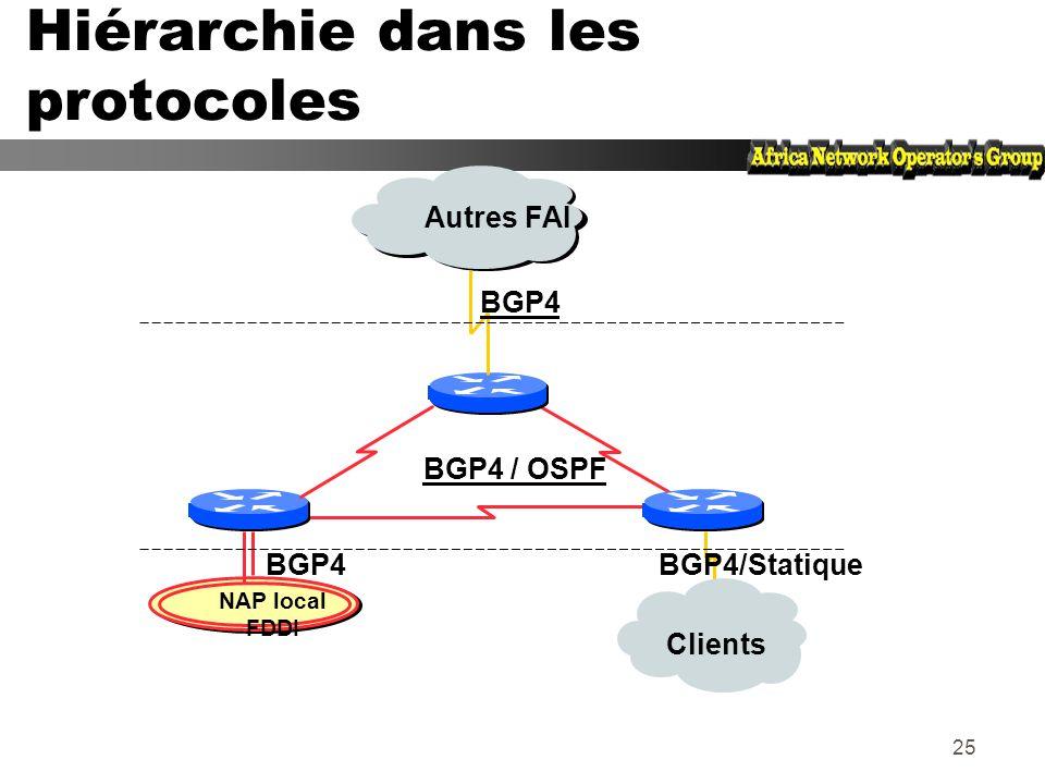 24 Protocoles intérieurs et extérieurs zIntérieurs (IGP) yDécouverte automatique yConfiance accordée aux routeurs de lIGP yLes routes sont diffusées s