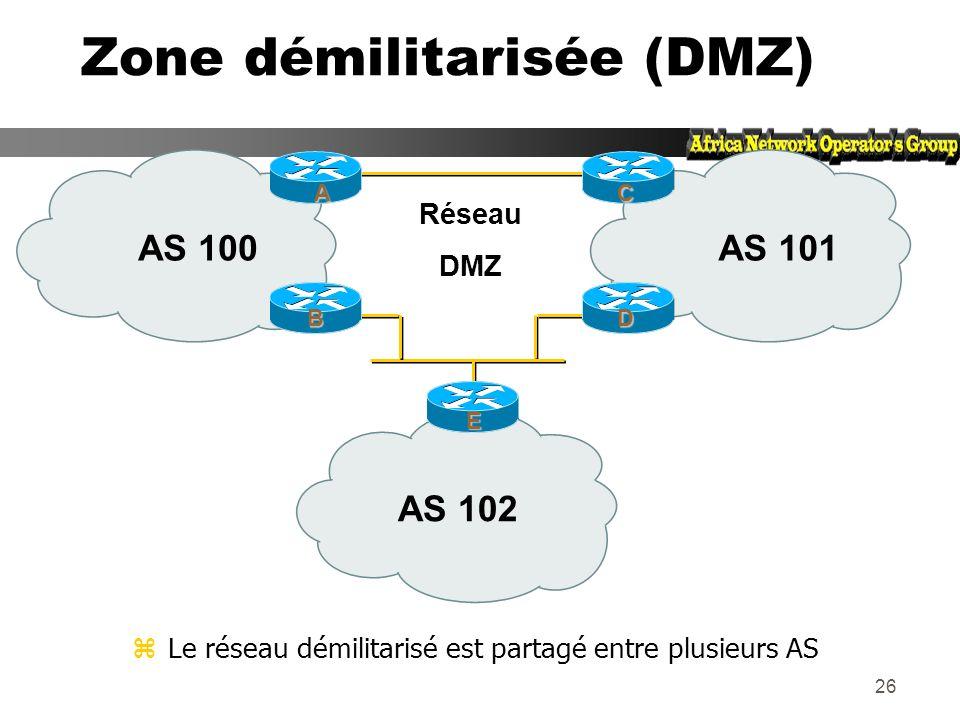 25 Hiérarchie dans les protocoles NAP local FDDI Autres FAI BGP4BGP4/Statique BGP4 / OSPF Clients BGP4