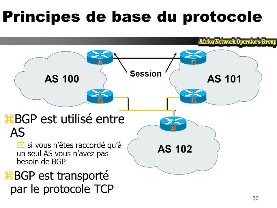29 Bases de BGP zBases concernant le protocole zVocabulaire zMessages zExploitation dun routeur BGP zTypes de sessions BGP (eBGP/iBGP) zComment annonc