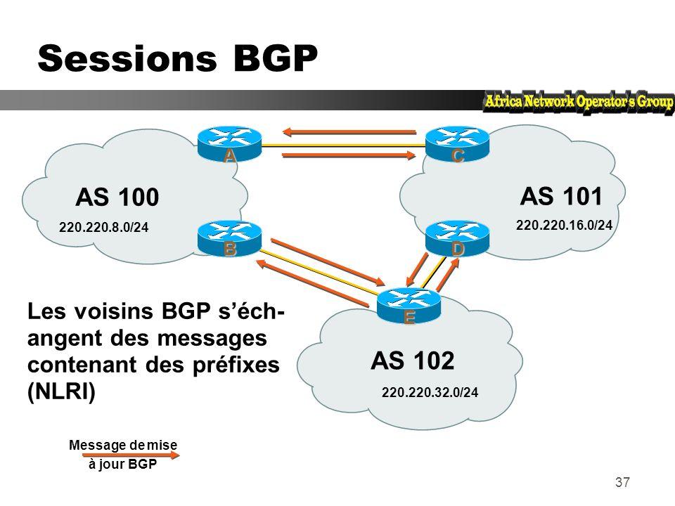 36 AS 100 AS 101 AC Sessions BGP Connexion TCP/IP iBGP Les voisins dun même AS sont appelés des voisins internes (internal peers) AS 102 E BD Note: le