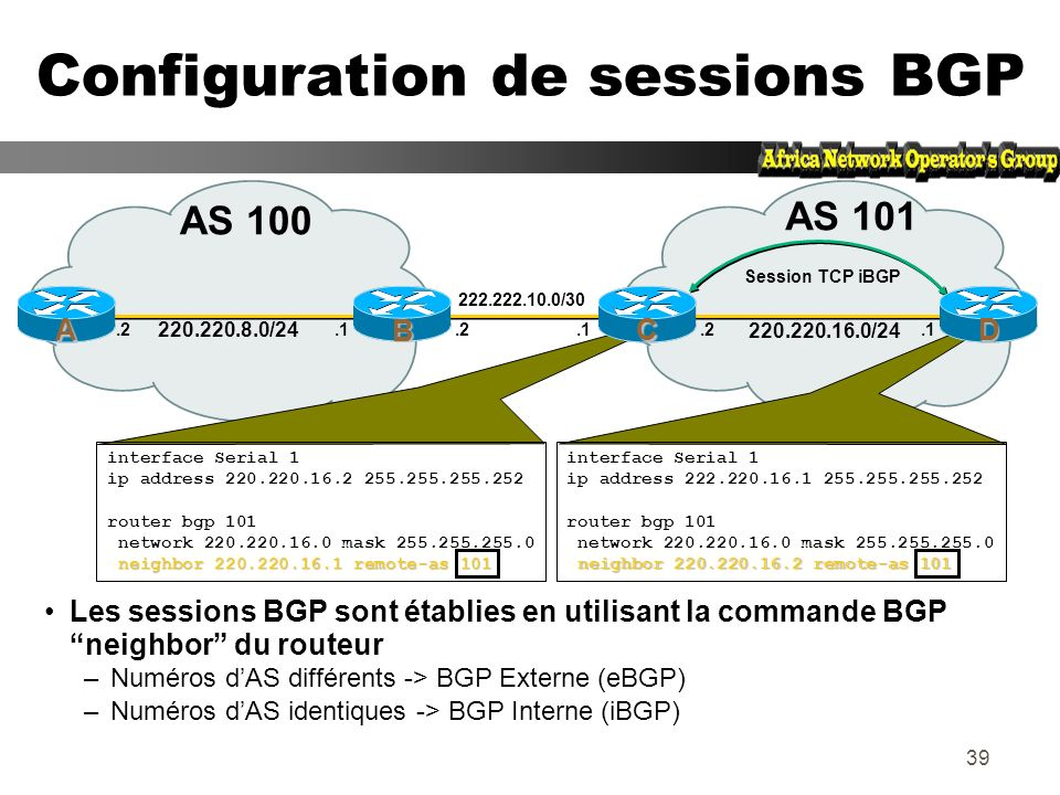 38 Configuration de sessions BGP interface Serial 0 ip address 222.222.10.2 255.255.255.252 router bgp 100 network 220.220.8.0 mask 255.255.255.0 neig