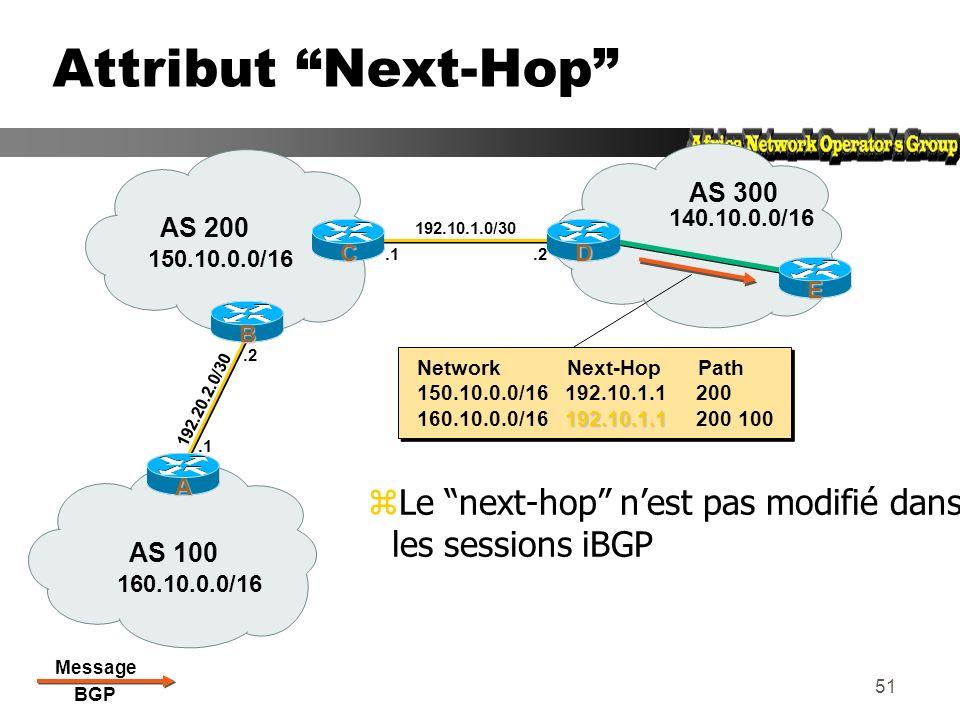 50 zProchain routeur pour joindre un réseau zDans une session eBGP cest en général une adresse locale zLe next-hop est mis à jour dans les sessions eB